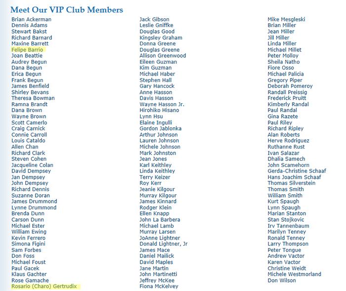 VIP Aggressor_lista